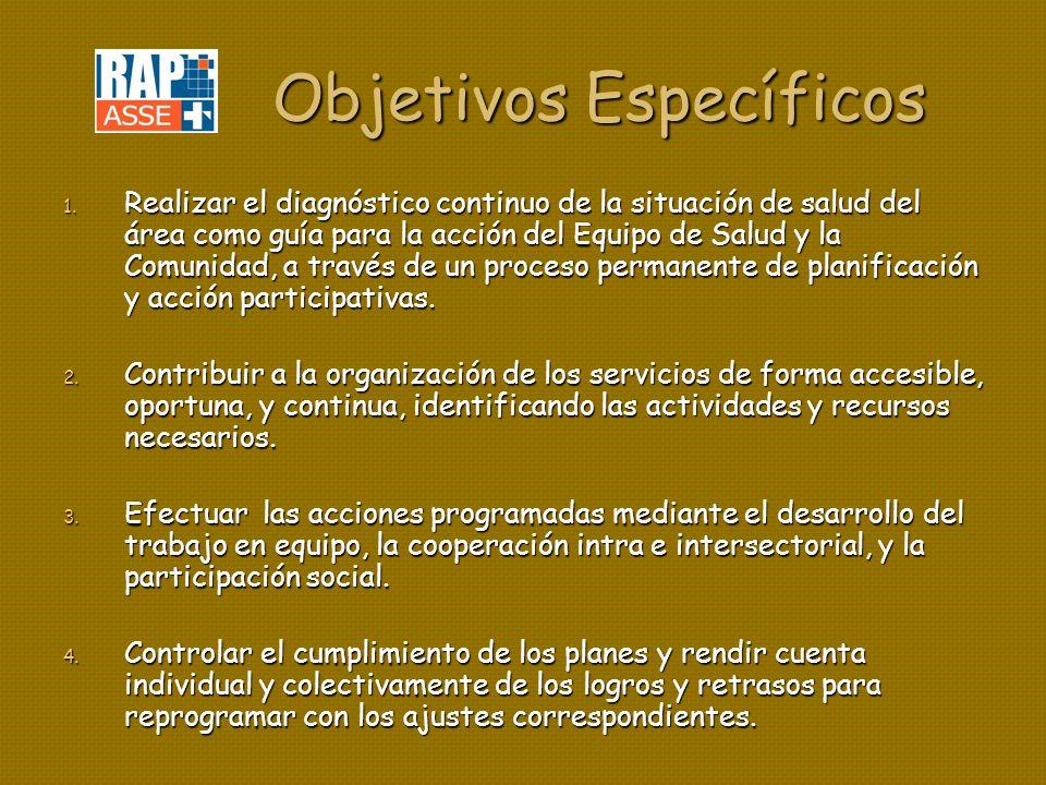 Objetivos Específicos Objetivos Específicos 1.