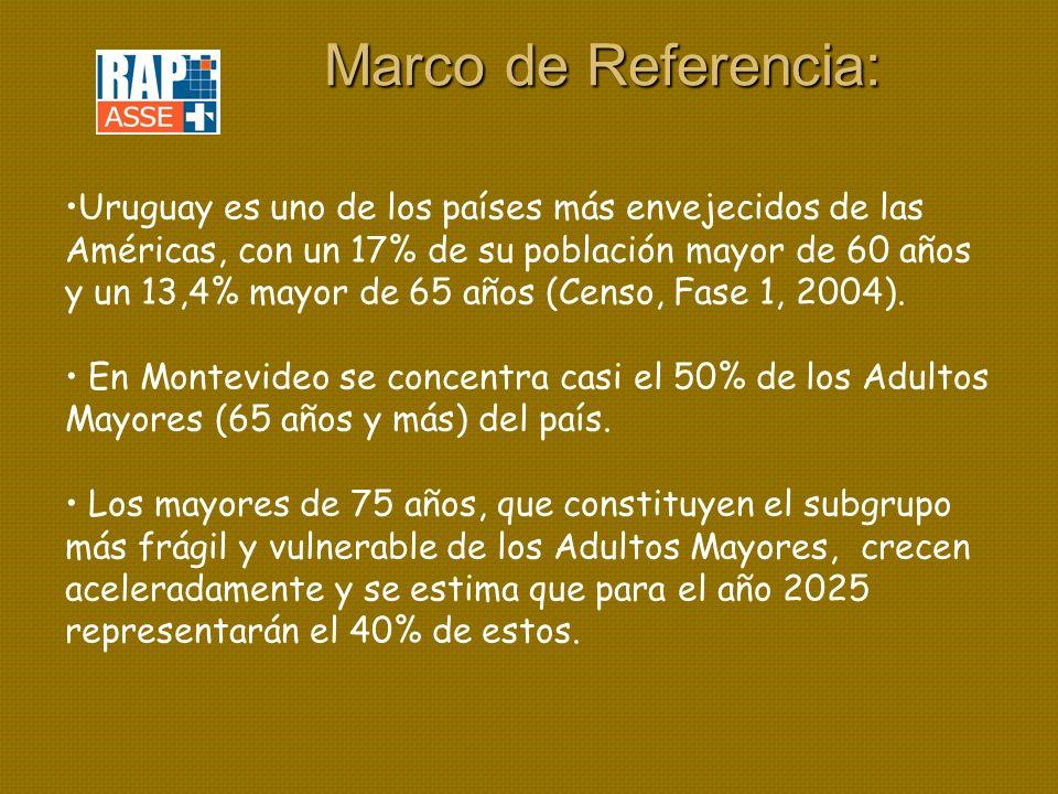 Marco de Referencia: Marco de Referencia: Uruguay es uno de los países más envejecidos de las Américas, con un 17% de su población mayor de 60 años y un 13,4% mayor de 65 años (Censo, Fase 1, 2004).
