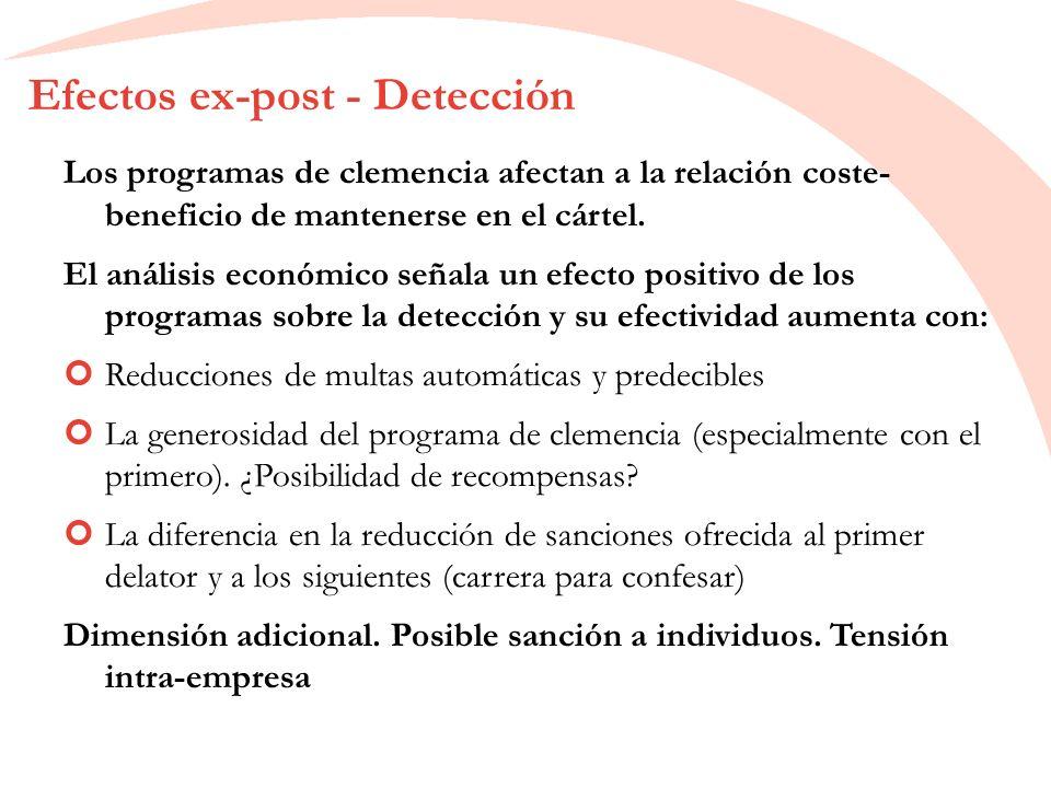 Efectos ex-post - Detección Los programas de clemencia afectan a la relación coste- beneficio de mantenerse en el cártel.