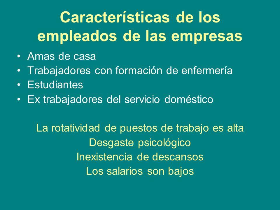 Características de los empleados de las empresas Amas de casa Trabajadores con formación de enfermería Estudiantes Ex trabajadores del servicio domést