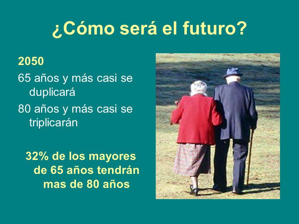 ¿Cómo será el futuro? 2050 65 años y más casi se duplicará 80 años y más casi se triplicarán 32% de los mayores de 65 años tendrán mas de 80 años