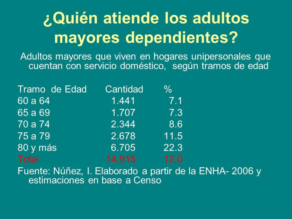 ¿Quién atiende los adultos mayores dependientes? Adultos mayores que viven en hogares unipersonales que cuentan con servicio doméstico, según tramos d