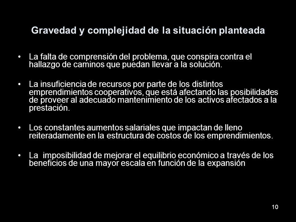 10 Gravedad y complejidad de la situación planteada La falta de comprensión del problema, que conspira contra el hallazgo de caminos que puedan llevar a la solución.
