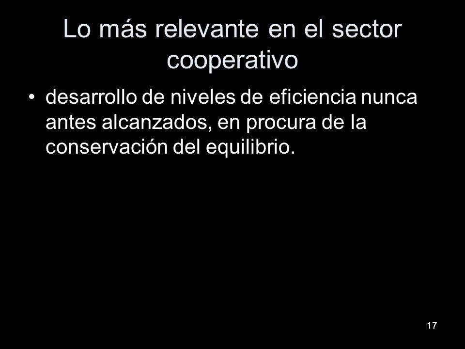 17 Lo más relevante en el sector cooperativo desarrollo de niveles de eficiencia nunca antes alcanzados, en procura de la conservación del equilibrio.