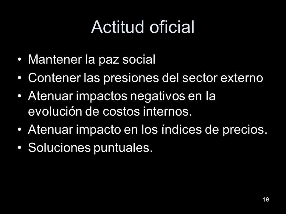 19 Actitud oficial Mantener la paz social Contener las presiones del sector externo Atenuar impactos negativos en la evolución de costos internos.
