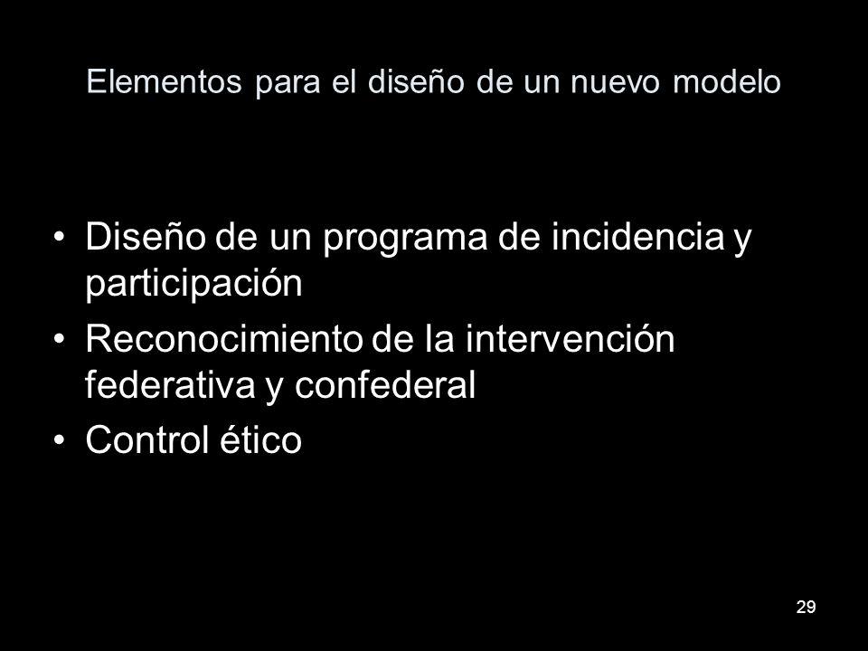 29 Elementos para el diseño de un nuevo modelo Diseño de un programa de incidencia y participación Reconocimiento de la intervención federativa y confederal Control ético