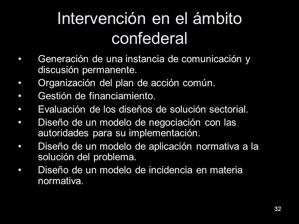 32 Intervención en el ámbito confederal Generación de una instancia de comunicación y discusión permanente.