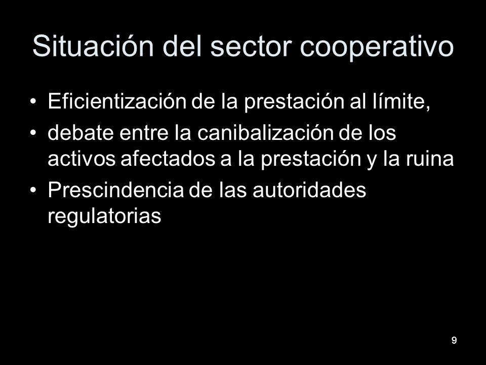 9 Situación del sector cooperativo Eficientización de la prestación al límite, debate entre la canibalización de los activos afectados a la prestación y la ruina Prescindencia de las autoridades regulatorias