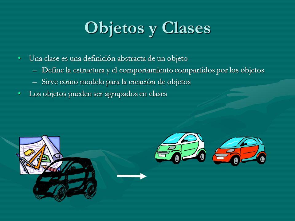Objetos y Clases Una clase es una definición abstracta de un objetoUna clase es una definición abstracta de un objeto –Define la estructura y el compo