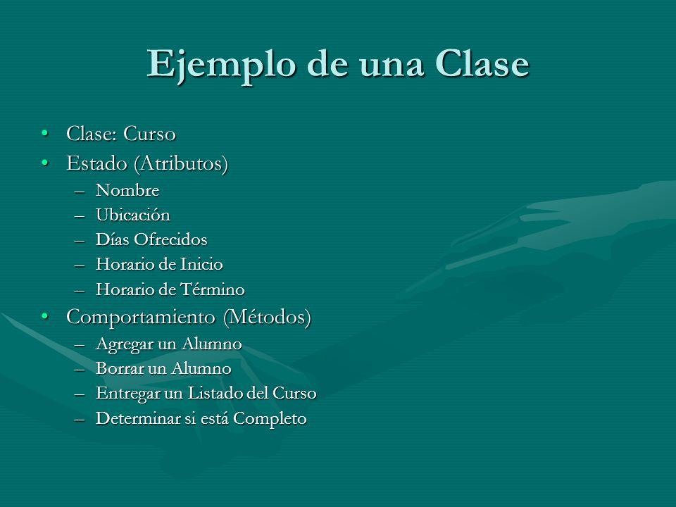 Ejemplo de una Clase Clase: CursoClase: Curso Estado (Atributos)Estado (Atributos) –Nombre –Ubicación –Días Ofrecidos –Horario de Inicio –Horario de T