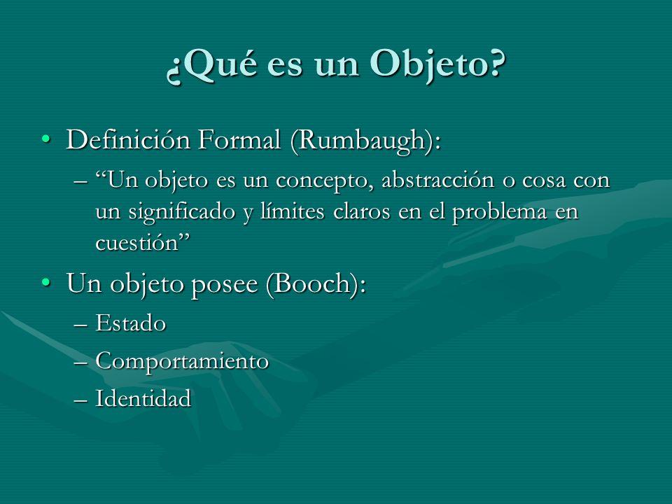 ¿Qué es un Objeto? Definición Formal (Rumbaugh):Definición Formal (Rumbaugh): –Un objeto es un concepto, abstracción o cosa con un significado y límit