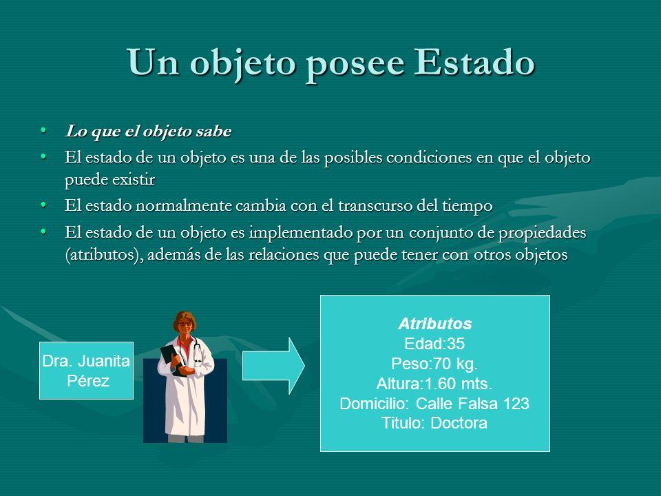 Un objeto posee Estado Lo que el objeto sabeLo que el objeto sabe El estado de un objeto es una de las posibles condiciones en que el objeto puede exi