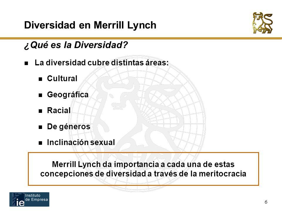 6 La diversidad cubre distintas áreas: Cultural Geográfica Racial De géneros Inclinación sexual ¿Qué es la Diversidad.