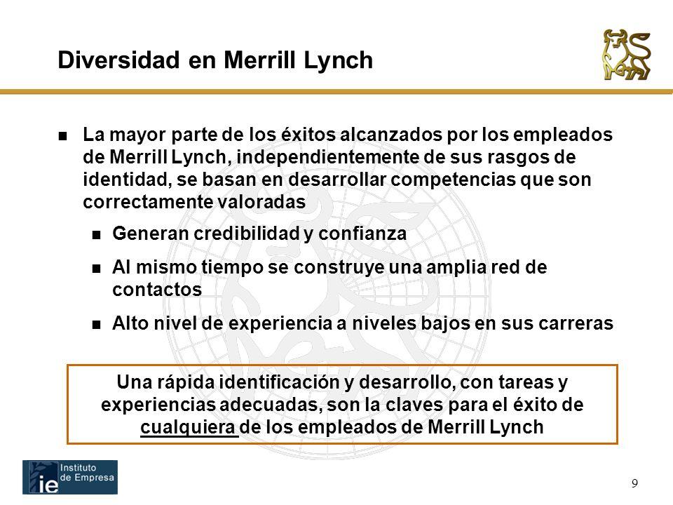 9 La mayor parte de los éxitos alcanzados por los empleados de Merrill Lynch, independientemente de sus rasgos de identidad, se basan en desarrollar competencias que son correctamente valoradas Generan credibilidad y confianza Al mismo tiempo se construye una amplia red de contactos Alto nivel de experiencia a niveles bajos en sus carreras Una rápida identificación y desarrollo, con tareas y experiencias adecuadas, son la claves para el éxito de cualquiera de los empleados de Merrill Lynch Diversidad en Merrill Lynch