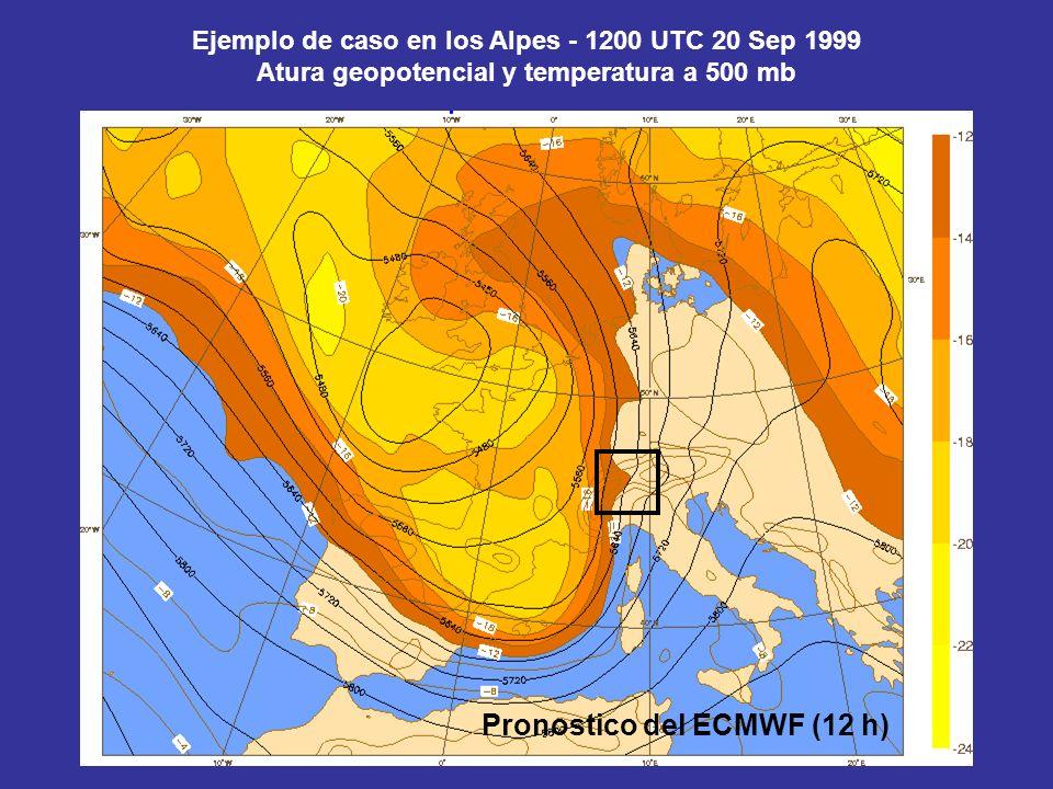 Ejemplo de caso en los Alpes - 1200 UTC 20 Sep 1999 Atura geopotencial y temperatura a 500 mb Pronostico del ECMWF (12 h)