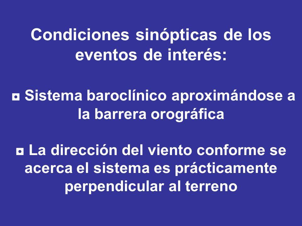 Condiciones sinópticas de los eventos de interés: Sistema baroclínico aproximándose a la barrera orográfica La dirección del viento conforme se acerca