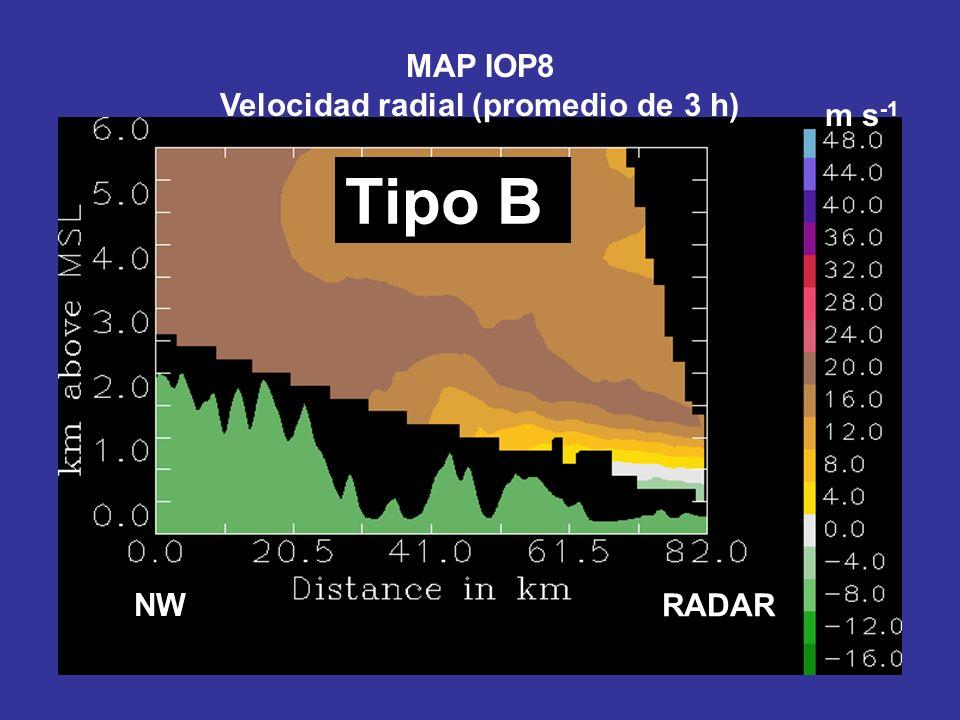 NW Tipo B RADAR m s -1 MAP IOP8 Velocidad radial (promedio de 3 h)
