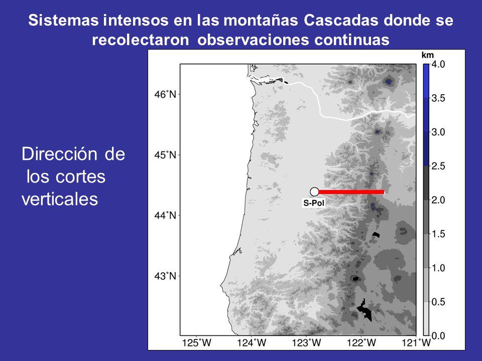 Sistemas intensos en las montañas Cascadas donde se recolectaron observaciones continuas Dirección de los cortes verticales