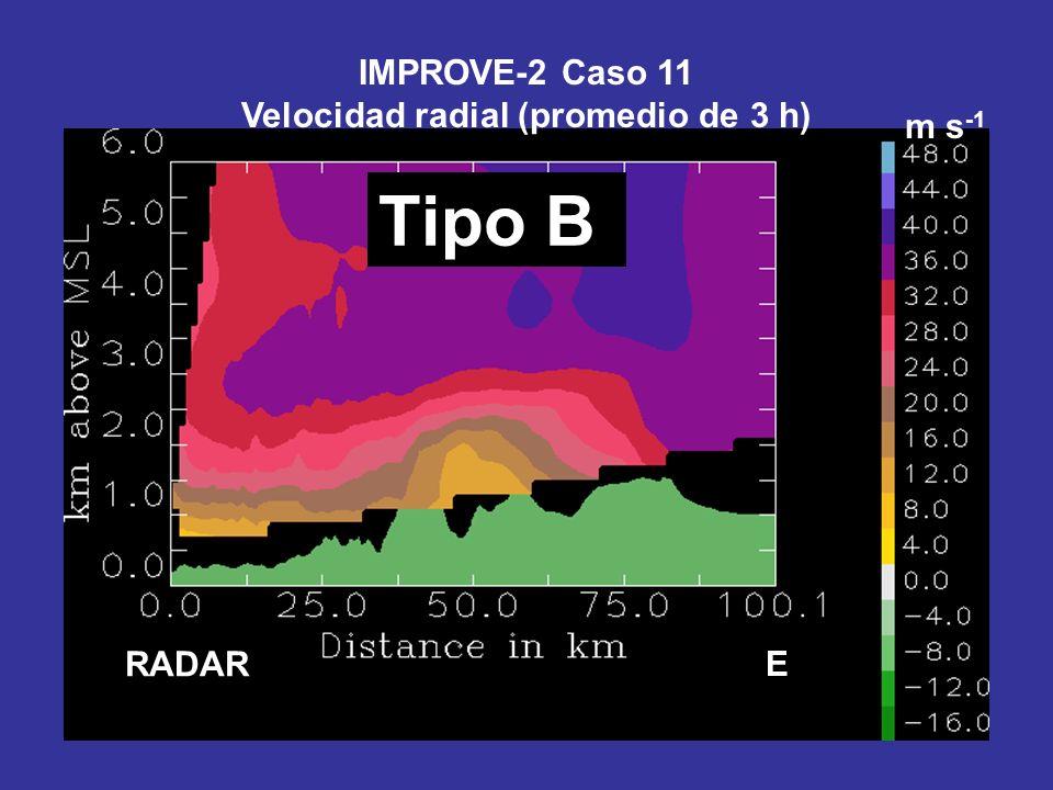 E Tipo B RADAR m s -1 IMPROVE-2 Caso 11 Velocidad radial (promedio de 3 h)