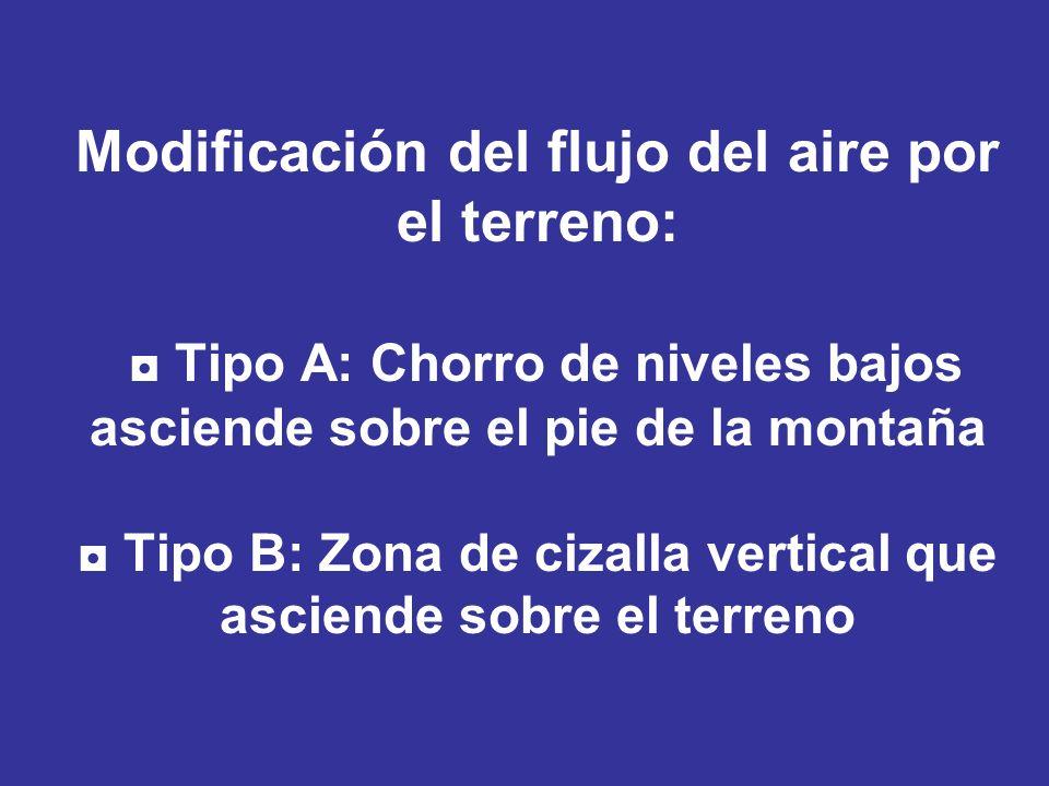 Modificación del flujo del aire por el terreno: Tipo A: Chorro de niveles bajos asciende sobre el pie de la montaña Tipo B: Zona de cizalla vertical q