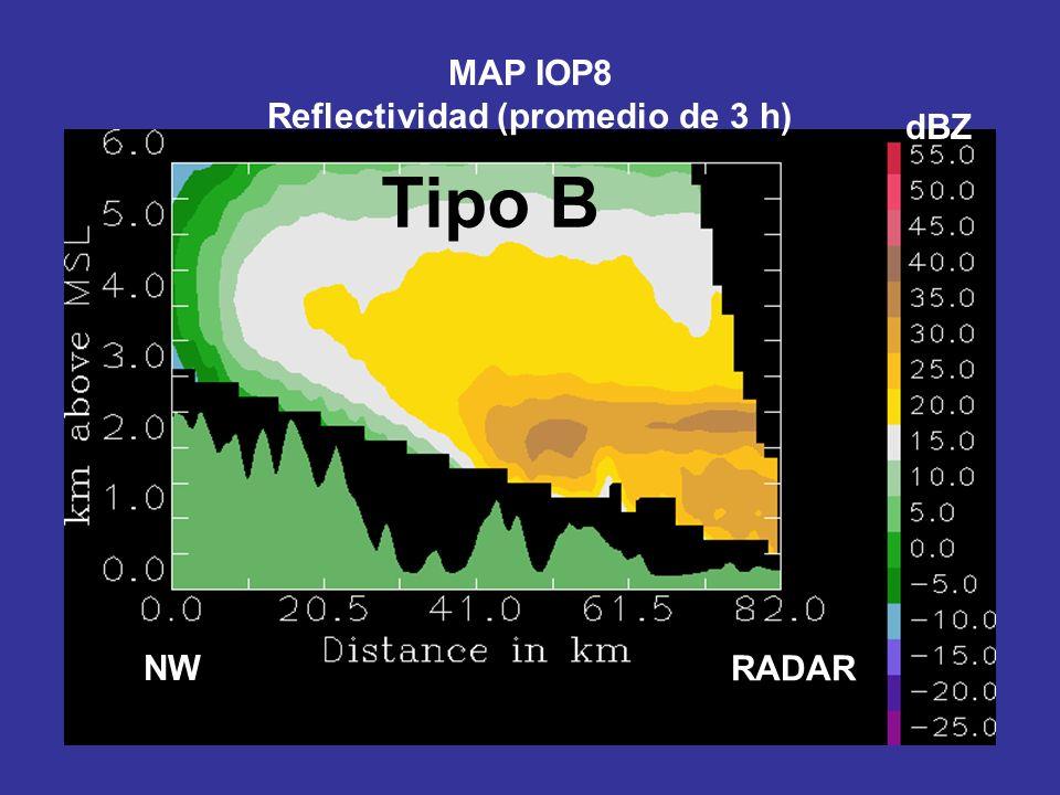 NW Tipo B RADAR dBZ MAP IOP8 Reflectividad (promedio de 3 h)