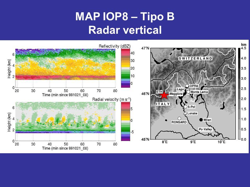 MAP IOP8 – Tipo B Radar vertical