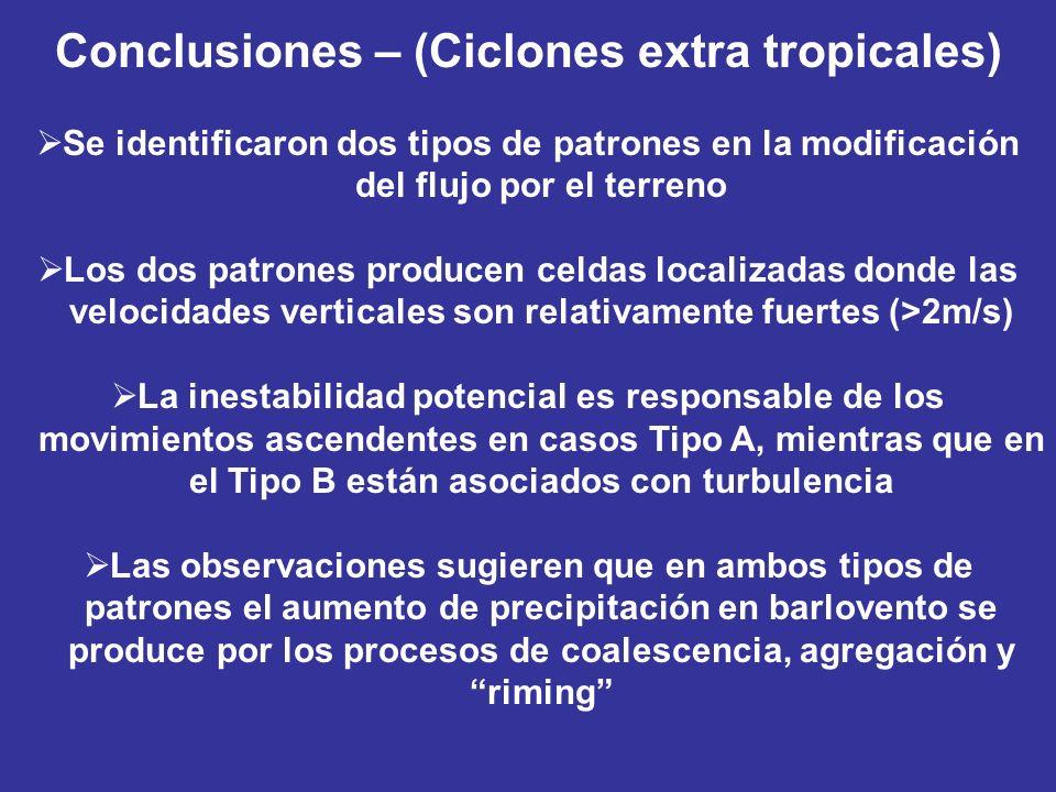 Conclusiones – (Ciclones extra tropicales) Se identificaron dos tipos de patrones en la modificación del flujo por el terreno Los dos patrones produce