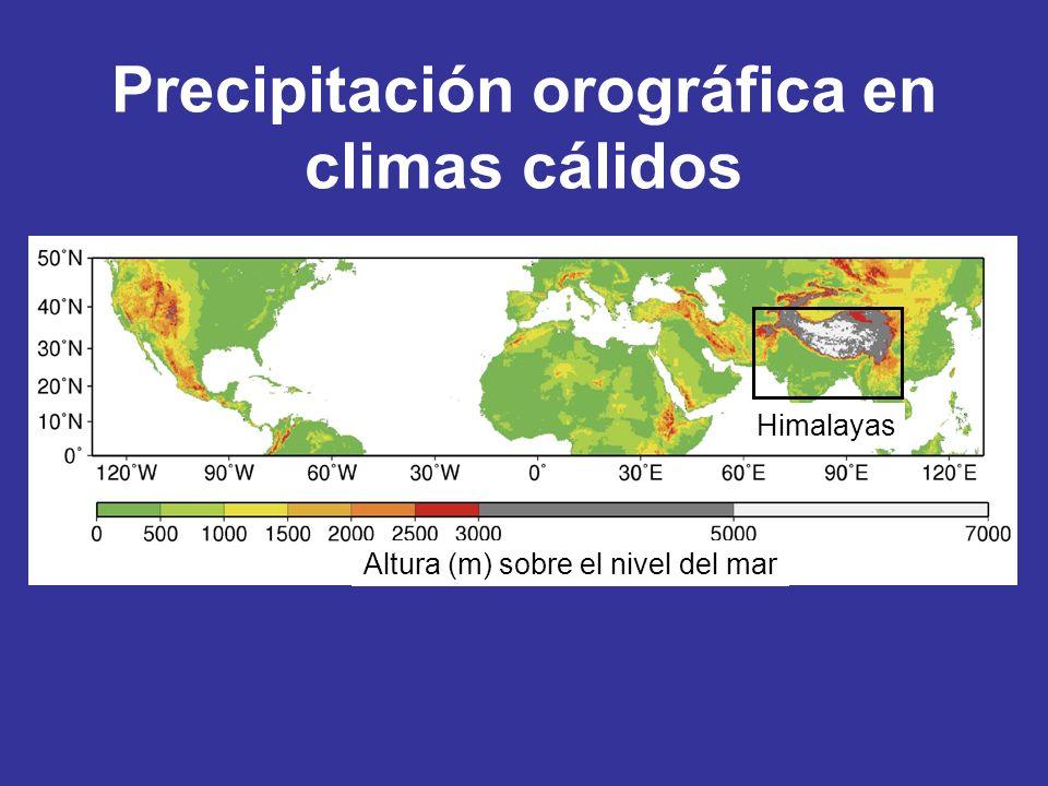 Precipitación orográfica en climas cálidos Himalayas Altura (m) sobre el nivel del mar