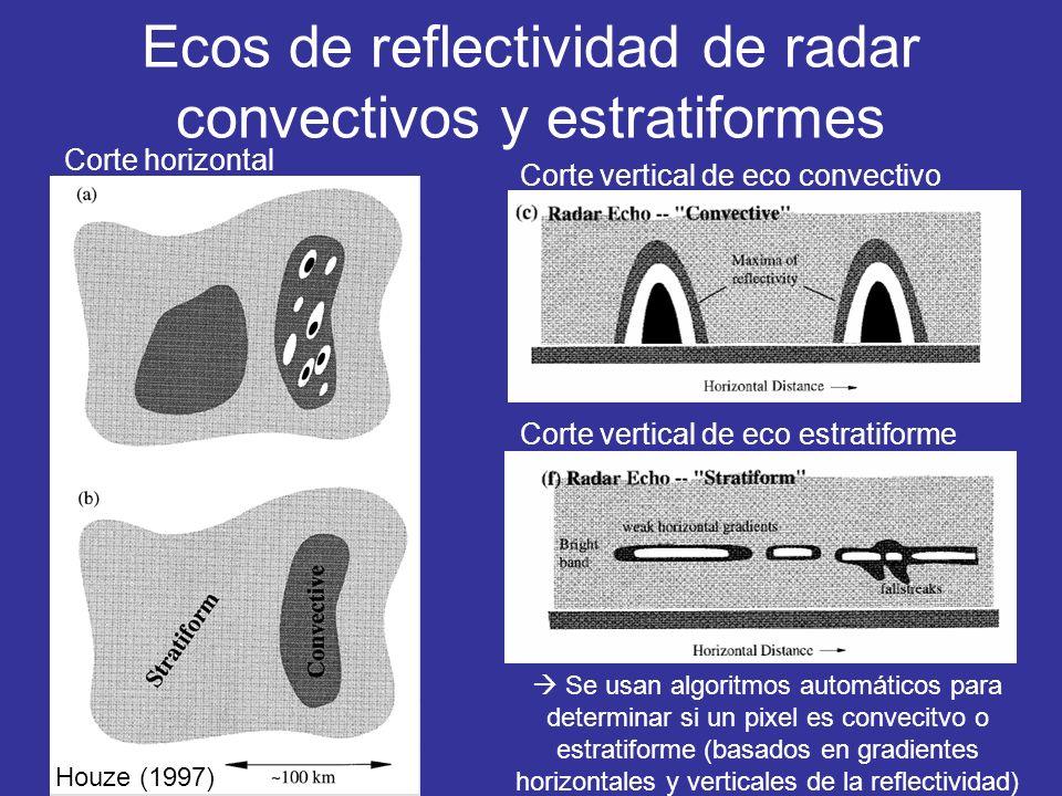 Ecos de reflectividad de radar convectivos y estratiformes Corte horizontal Corte vertical de eco convectivo Corte vertical de eco estratiforme Se usan algoritmos automáticos para determinar si un pixel es convecitvo o estratiforme (basados en gradientes horizontales y verticales de la reflectividad) Houze (1997)