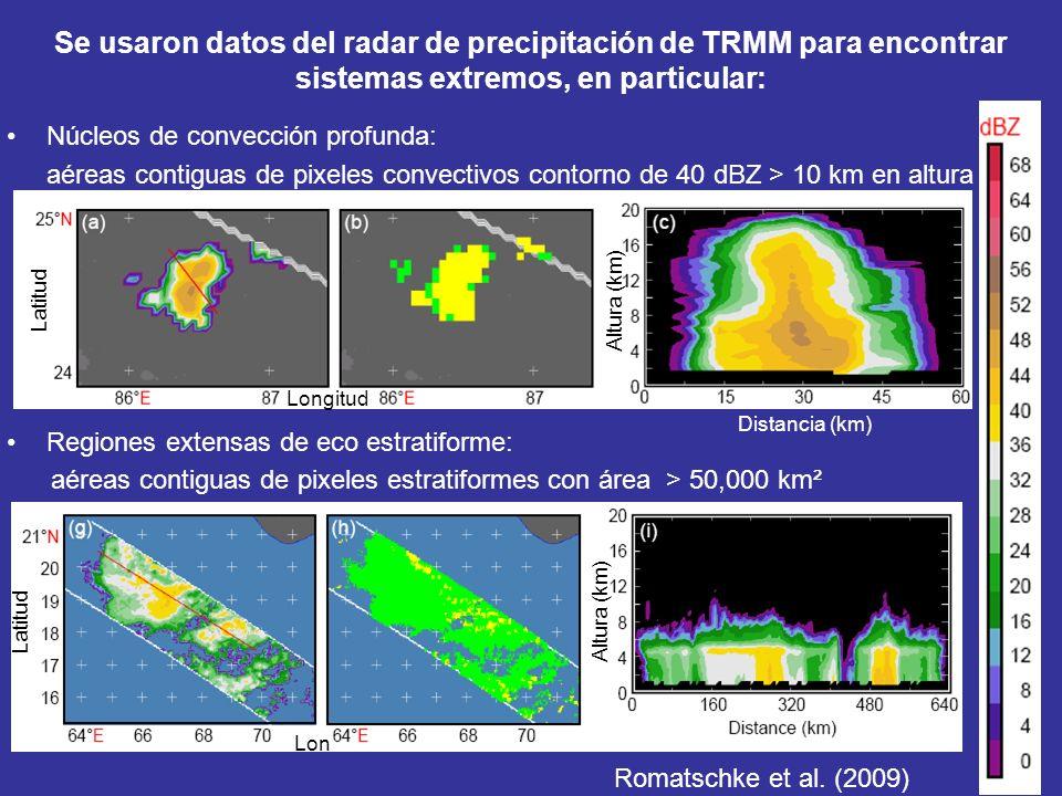 Se usaron datos del radar de precipitación de TRMM para encontrar sistemas extremos, en particular: Núcleos de convección profunda: aéreas contiguas de pixeles convectivos contorno de 40 dBZ > 10 km en altura Regiones extensas de eco estratiforme: aéreas contiguas de pixeles estratiformes con área > 50,000 km² Romatschke et al.