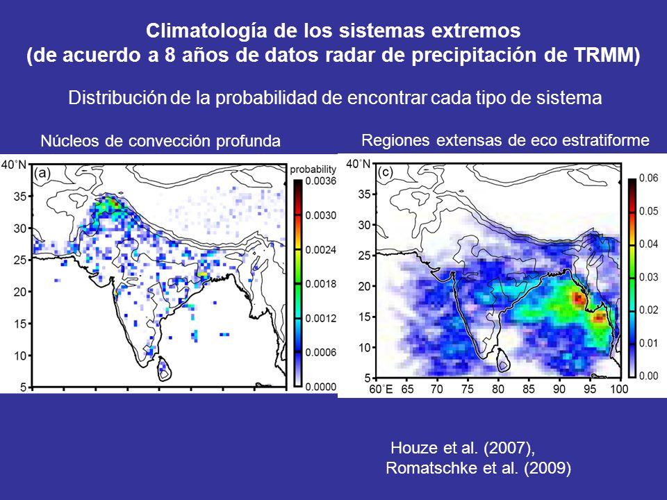 Distribución de la probabilidad de encontrar cada tipo de sistema Houze et al. (2007), Romatschke et al. (2009) Núcleos de convección profunda Regione