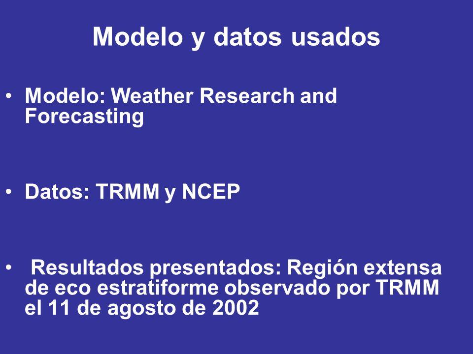Modelo y datos usados Modelo: Weather Research and Forecasting Datos: TRMM y NCEP Resultados presentados: Región extensa de eco estratiforme observado por TRMM el 11 de agosto de 2002
