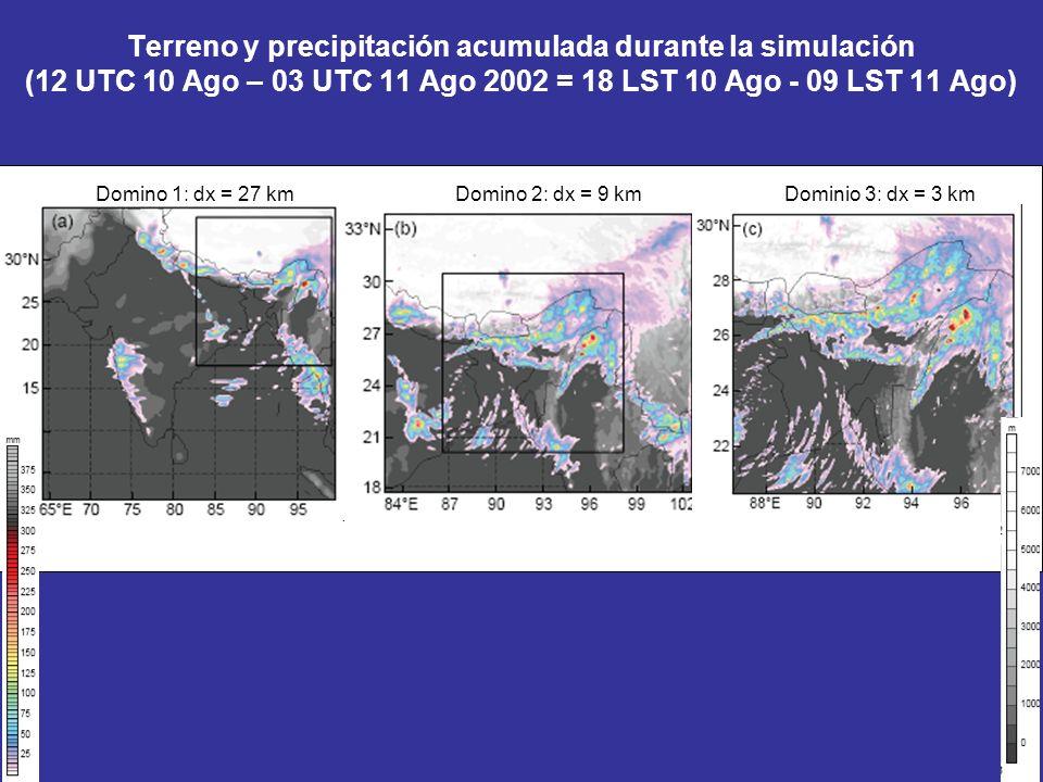 Domino 1: dx = 27 kmDomino 2: dx = 9 km Terreno y precipitación acumulada durante la simulación (12 UTC 10 Ago – 03 UTC 11 Ago 2002 = 18 LST 10 Ago -