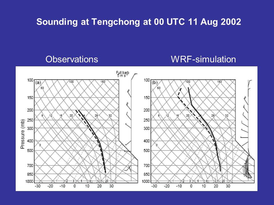 Sounding at Tengchong at 00 UTC 11 Aug 2002 ObservationsWRF-simulation