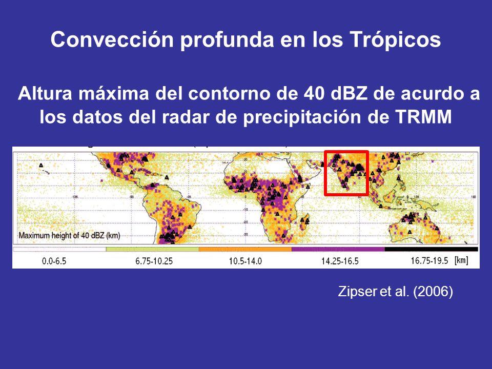 Convección profunda en los Trópicos Altura máxima del contorno de 40 dBZ de acurdo a los datos del radar de precipitación de TRMM Zipser et al.
