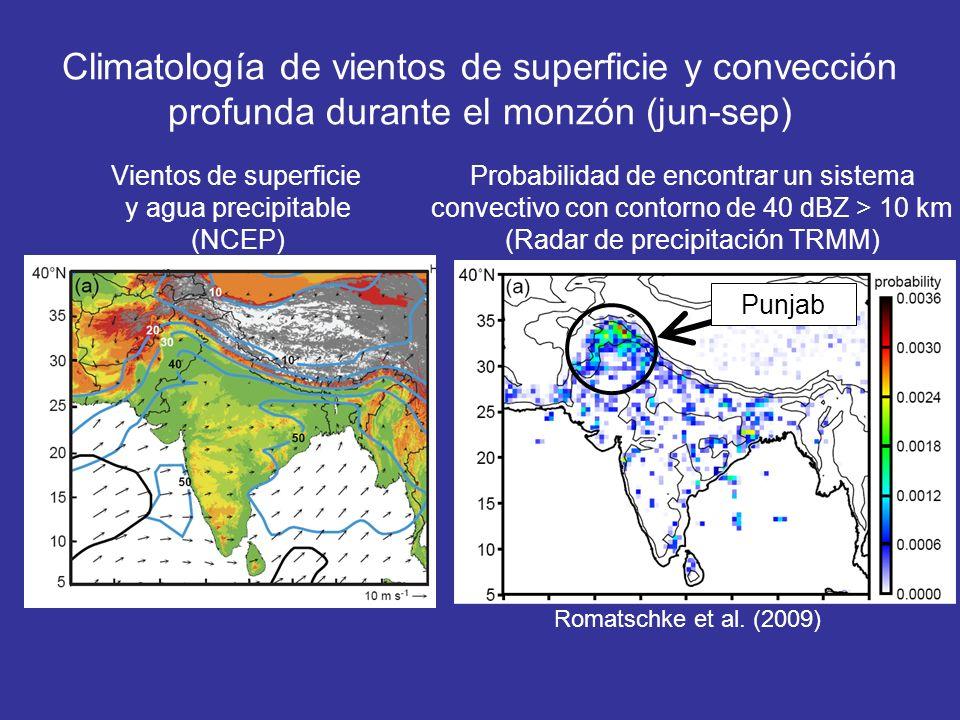 Climatología de vientos de superficie y convección profunda durante el monzón (jun-sep) Romatschke et al. (2009) Probabilidad de encontrar un sistema