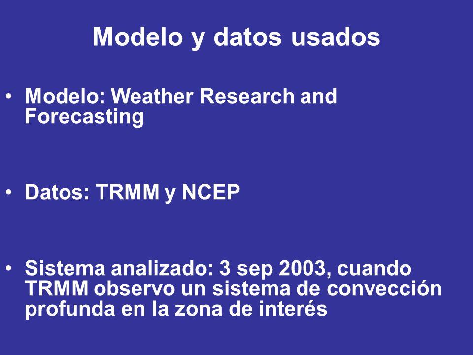 Modelo y datos usados Modelo: Weather Research and Forecasting Datos: TRMM y NCEP Sistema analizado: 3 sep 2003, cuando TRMM observo un sistema de convección profunda en la zona de interés