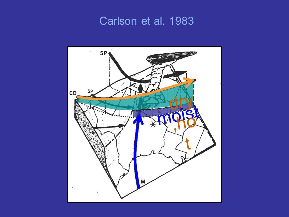 moist dry,ho t Carlson et al. 1983