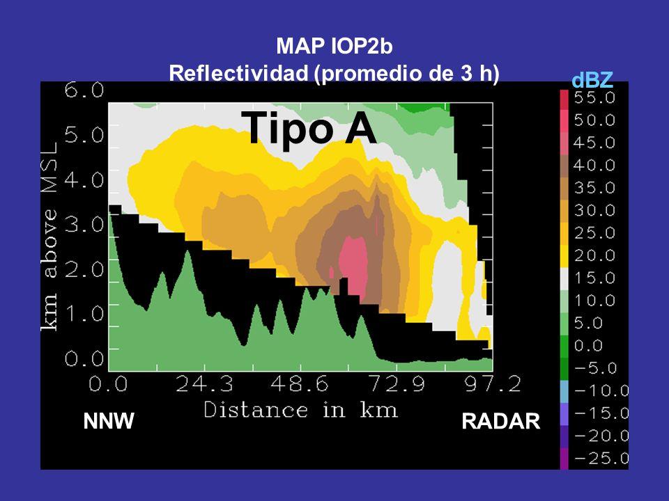NNW Tipo A RADAR dBZ MAP IOP2b Reflectividad (promedio de 3 h)