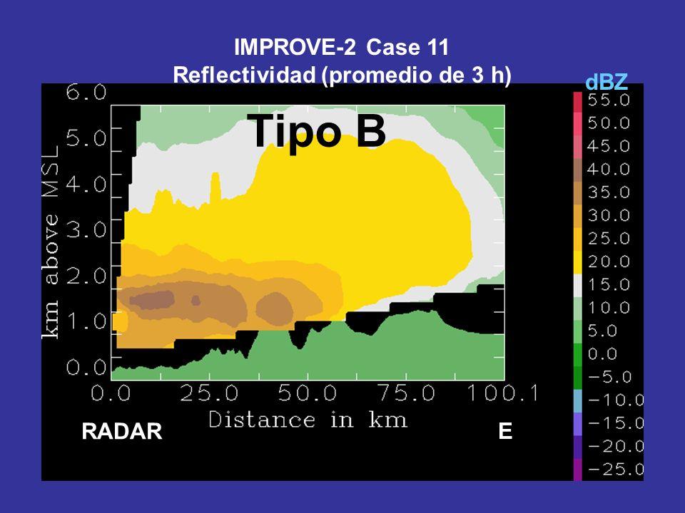 Tipo B dBZ E RADAR IMPROVE-2 Case 11 Reflectividad (promedio de 3 h)