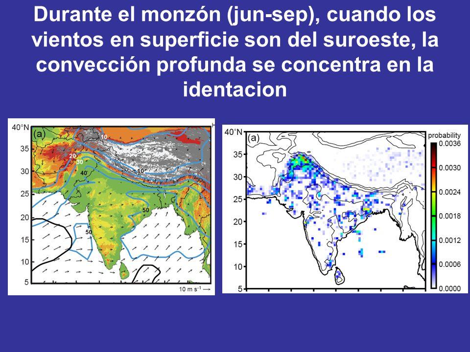 Sistemas de convección profunda Durante el monzón (jun-sep), cuando los vientos en superficie son del suroeste, la convección profunda se concentra en