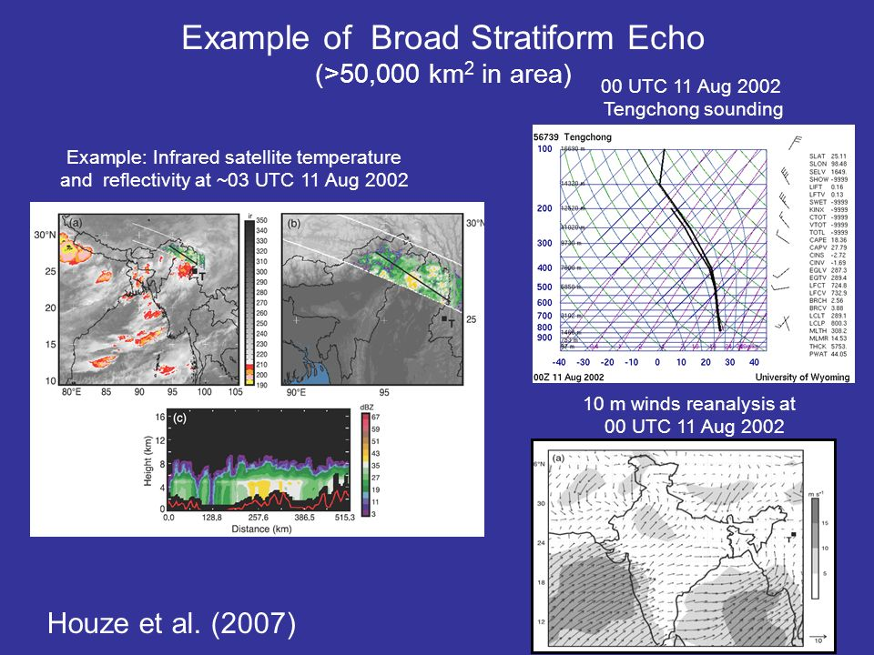 Example of Broad Stratiform Echo (>50,000 km 2 in area) Example: Infrared satellite temperature and reflectivity at ~03 UTC 11 Aug 2002 Houze et al. (
