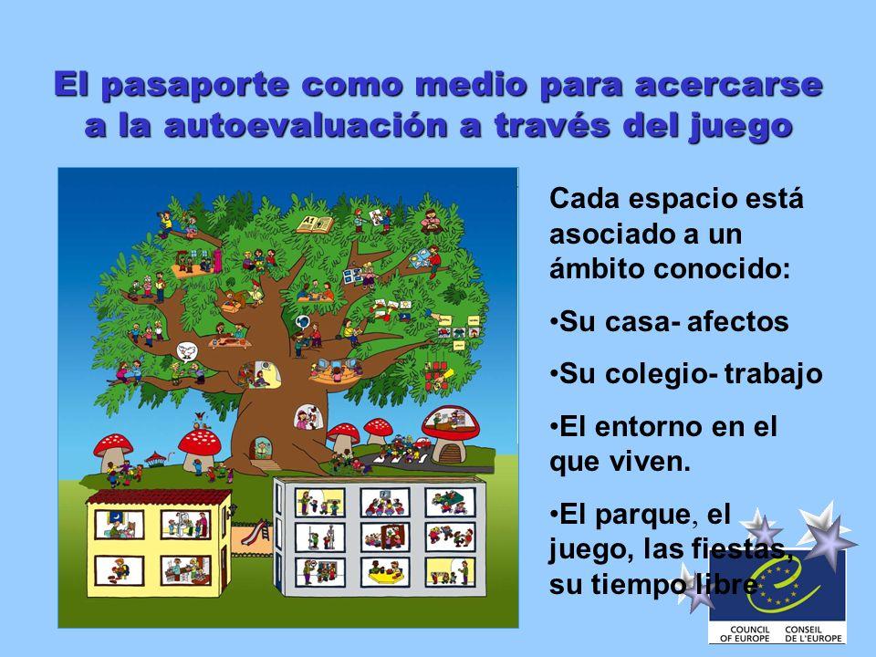 El pasaporte como medio para acercarse a la autoevaluación a través del juego Cada espacio está asociado a un ámbito conocido: Su casa- afectos Su col
