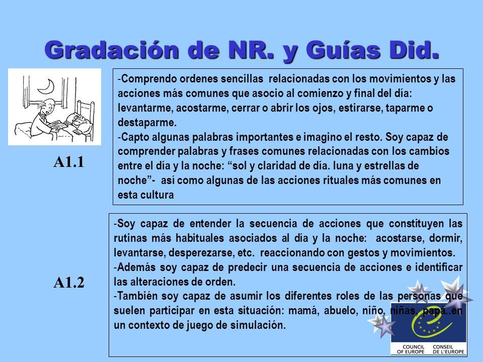 Gradación de NR. y Guías Did. - Comprendo ordenes sencillas relacionadas con los movimientos y las acciones más comunes que asocio al comienzo y final