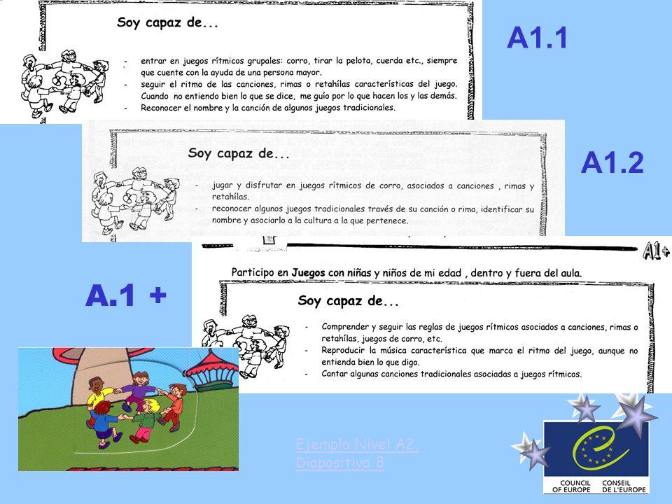 A1.1 Ejemplo Nivel A2, Diapositiva 8 A.1 +