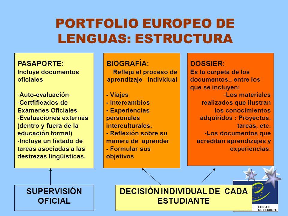 SUPERVISIÓN OFICIAL PASAPORTE: Incluye documentos oficiales -Auto-evaluación -Certfificados de Exámenes Oficiales -Evaluaciones externas (dentro y fue