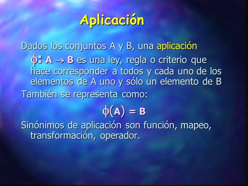 Aplicación Dados los conjuntos A y B, una aplicación : A B es una ley, regla o criterio que hace corresponder a todos y cada uno de los elementos de A