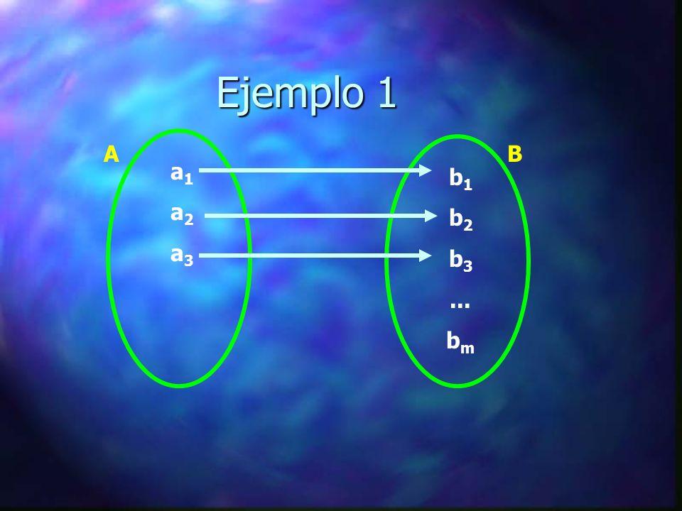 Ejemplo 1 AB a1a2a3a1a2a3 b 1 b 2 b 3... b m