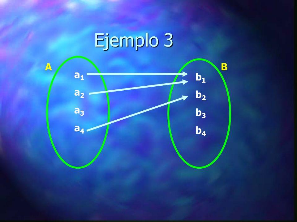 Ejemplo 3 AB a1a2a3a4a1a2a3a4 b1b2b3b4b1b2b3b4