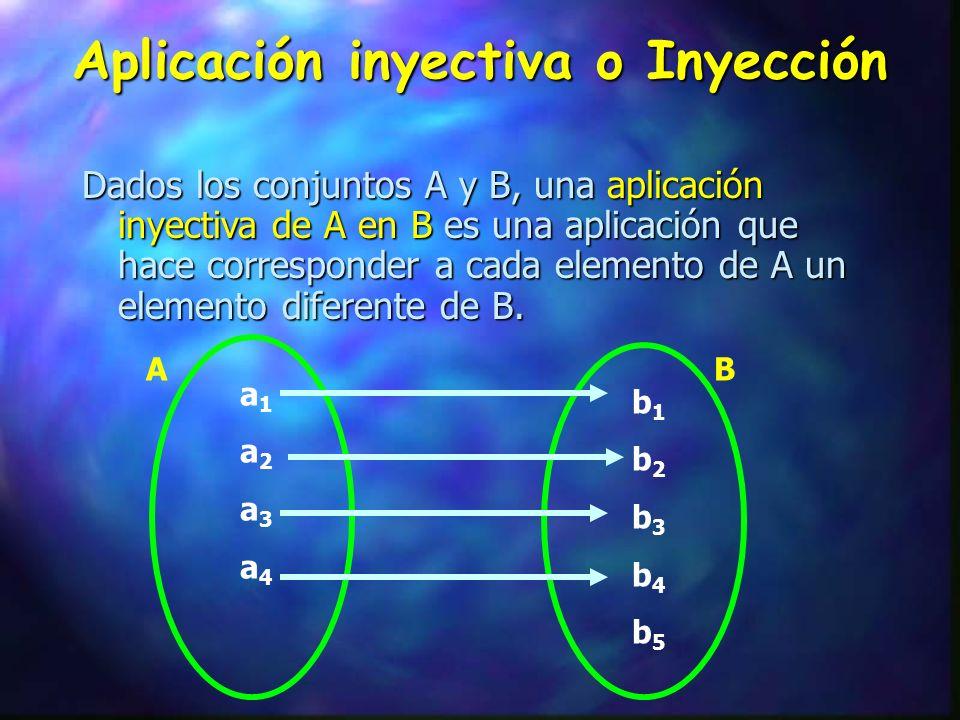 Aplicación inyectiva o Inyección Dados los conjuntos A y B, una aplicación inyectiva de A en B es una aplicación que hace corresponder a cada elemento